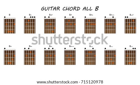 Include All Chord Guitar Chord B Stock Vector (Royalty Free ...