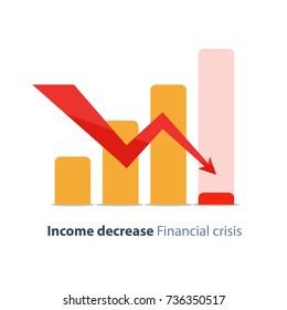 Income decrease graph, financial crisis rate, revenue decline chart, economy downturn, investment risk, fund management, budget deficit, vector illustration flat icon