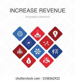 increase revenue Infographic 10 option color design.Raise prices, reduce expenses, best practices, strategy simple icons