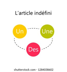 Indefinite French Articles ('Un', 'Une', 'Des'). French learning concept.