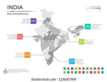 India map infographics with editable separated layers, zones, elements and district area in vector