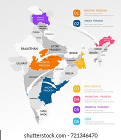 India regions business colorful map with arrows and points on white background. Infographic elements. North, west, east, central, south india. Easy to use on flyers banners, web. Vector illustration.