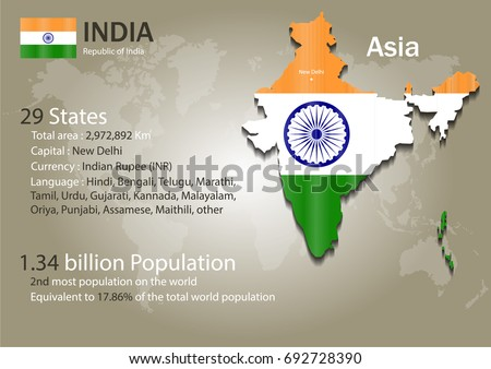 India World Map Country Flag Texture Stock Vector (Royalty Free ...