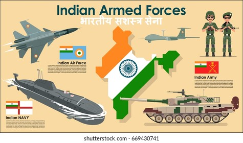 Indian Armed Forces set poster or banner with Indian NAVY, Indian Army & Indian Air Force