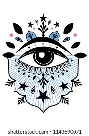 Indian Vector Ethnic Eye Symbol