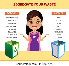 Indian woman in a waste management poster educating about dry and wet waste segregation