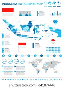 Indonesia - map and flag - infographic illustration