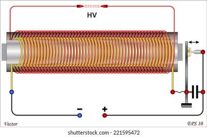 Induction coil ruhmkorff (Schematic Diagram)