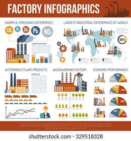 Industrial infographics with factories and plants symbols charts and  world map  vector illustration.