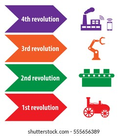 Industry 4.0 and 4th revolution illustration