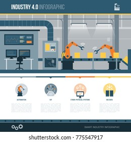 Industry 4.0, automation and production line infographic with concept icons and copy space