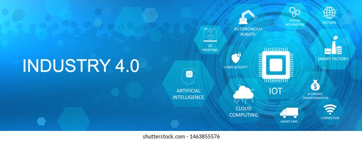 Industry 4.0 concept infographic. Web page banner template with icons and name. Industrial Revolution 4.0 (Cloud computing, physical systems, IOT, cognitive computing industry) Vector image