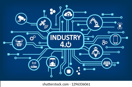 Industry 4.0 infographic factory of the future – vector for stock