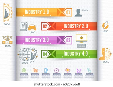 Industry Chronology and Infographics Arrows. Business Control, Modern Thin Line Icon Presentation Design. Internet of Things, Data Network, Future, Automation Illustration with Flat Web Elements