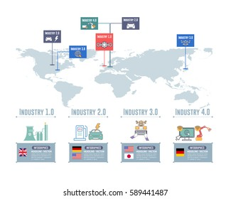 Industry Chronology on World Map. Business Control, Modern Thin Line Icon Presentation Design. Internet of Things, Data Network, Future, Automation Illustration. Flat Web Infographics Elements