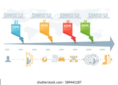 Industry Chronology and World Map. Business Control, Modern Thin Line Icon Presentation Design. Internet of Things, Data Network, Future, Automation Illustration. Flat Web Infographics Elements