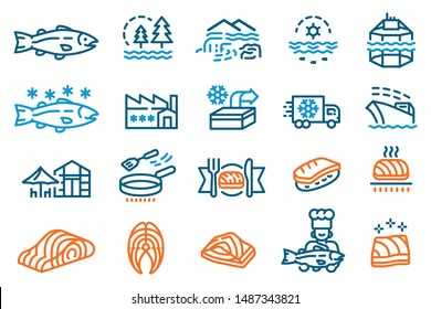The industry produces salmon for sale to supermarket and restaurants. Icon for a seafood product features and production process.