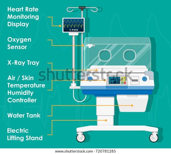 Infant Incubators Machine Maintain Healthy Environment