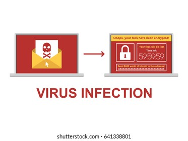 Infection by malware ransomware wannacry virus