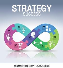 infinity, info graphic, idea, strategy