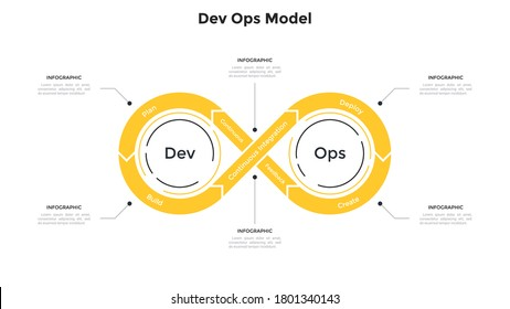 Infinity symbol graph. Concept of 6 elements of DevOps model, software development, engineering, information technology operations. Minimal infographic design template. Flat vector illustration.