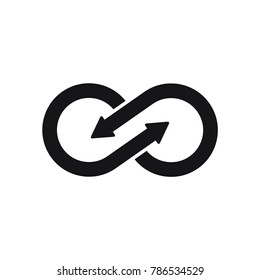 infinity symbol or sign, infinity icon