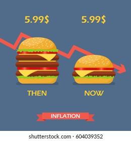 Inflation concept of hamburger. Vector illustration