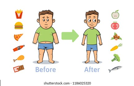 The influence of diet on the weight of the person. Young man before and after diet and fitness. Weight loss concept. Fat and thin man. Healthy and unhealthy food. Flat vector illustration, isolated.