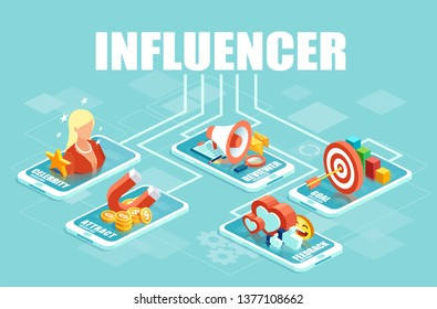 Influencer concept. Vector web banner for business and social media marketing, reviewer feedback using modern technology, target audience, follower content