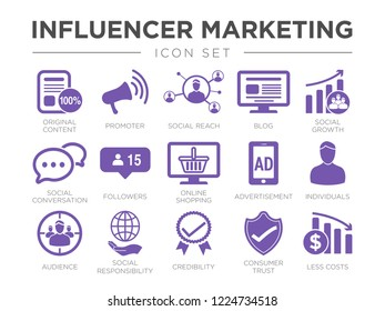 Influencer Marketing icon Set. Content, Promoter, Social Reach, Blog, Growth, Conversation, Followers, Online Shopping, Advertisement, Individuals, Audience, Responsibility, Credibility, Consumer