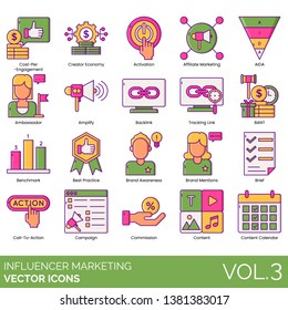 Influencer marketing icons including cost per engagement, creator economy, activation, affiliate, AIDA, ambassador, amplify, backlink, BANT, benchmark, brand awareness, brief, call to action, campaign