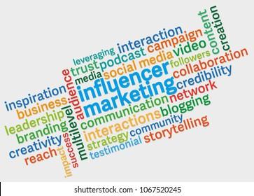 influencer marketing word cloud against light grey background