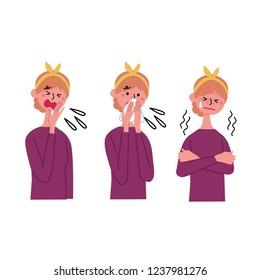 Influenza symptom illustration set