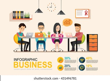 info graphic Business meeting. Shared working environment