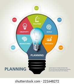 info graphic design, vector, template, planning, bulb idea