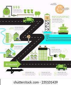 info graphic ecology with the recycling process is energy white background.