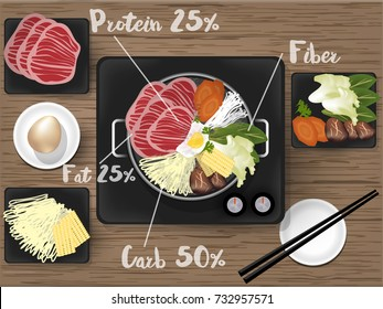 info graphic illustration vector of Japanese Sukiyaki with high-quality Japanese beef,egg, noodles and vegetables in induction Pot, sukiyaki graphic design concept