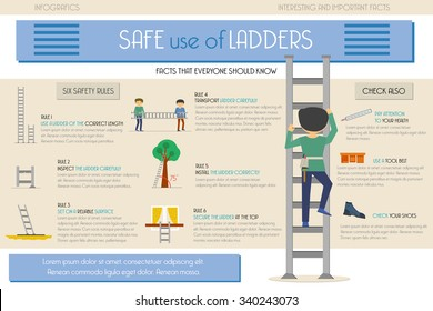 Info graphic. Safe use of ladders. Nine points. How to use a ladder. Guide and warnings