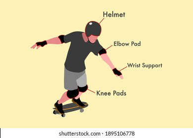 The info graphic to show personal protective equipment for skateboarding including a helmet, elbow support wrist and knee pads.Designed for wearing protective equipment campaigns.