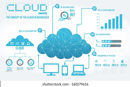 info graphics IT cloud