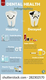 info graphics how to get good dental health, comparison between procedure to get good dental health and decayed teeth