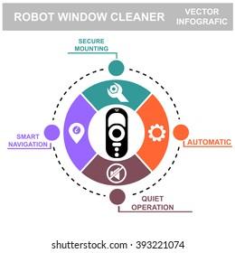 Infografic vector.