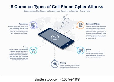 Infographic for 5 common types of cell phone cyber attacks. Flat design, easy to use for your website or presentation.