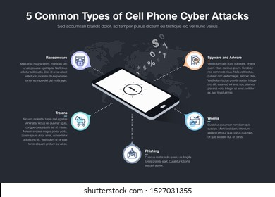 Infographic for 5 common types of cell phone cyber attacks - dark version. Flat design, easy to use for your website or presentation.