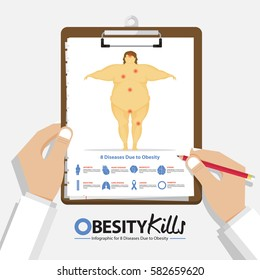infographic for 8 Diseases due to obesity in women in flat design. Clipboard in doctor hand. Medical and health care report. Vector Illustration.