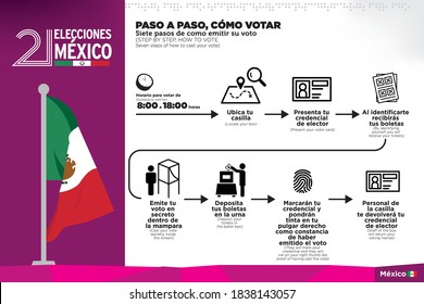 Infographic about the 2021 elections in Mexico