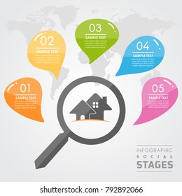 Infographic about home And house owner family
