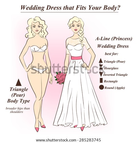 4403fd130a5b5 Infographic of A-Line or Princess wedding dress that fits for female body  shape types. Illustration of woman in underwear and wedding dress. - Vector