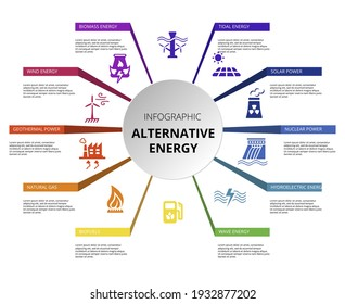 Infographic Alternative Energy template. Icons in different colors. Include Tidal Energy, Biomass Energy, Wind Energy, Geothermal Power and others.