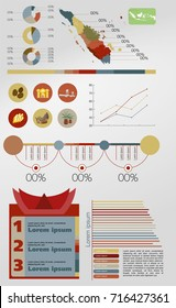 Infographic asset for Sumatera Indonesia Vector template